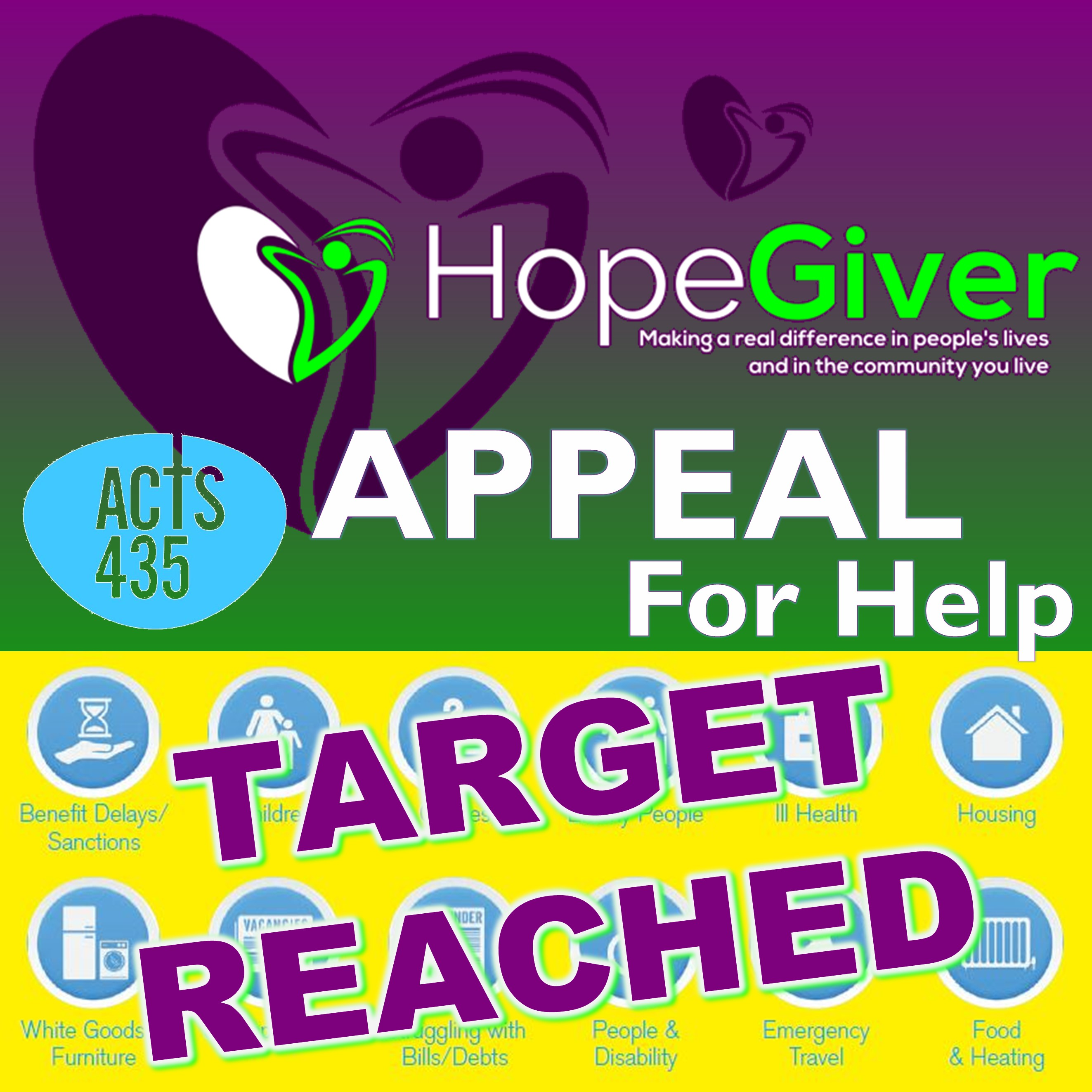 Appeal for Help - Target Reached